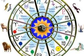 astrologie occidentale